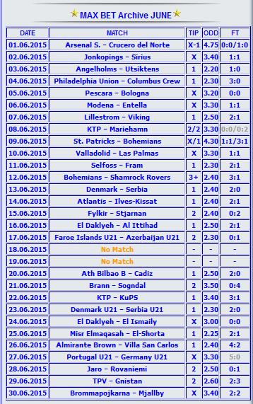 Soccer prediction telegram channels. vision ias telegram channel.