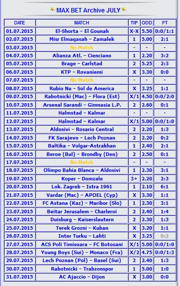 Soccer prediction telegram channels