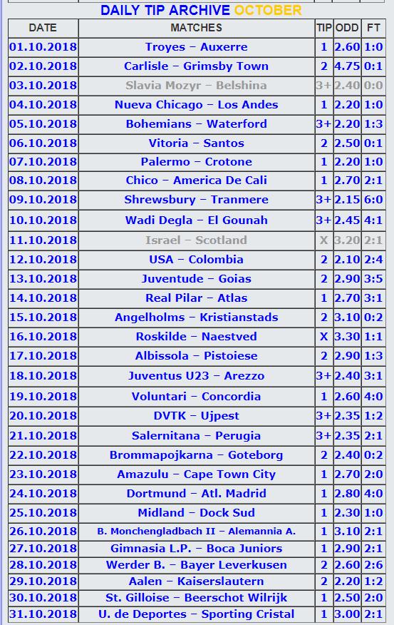 Rating: legit fixed matches telegram channels