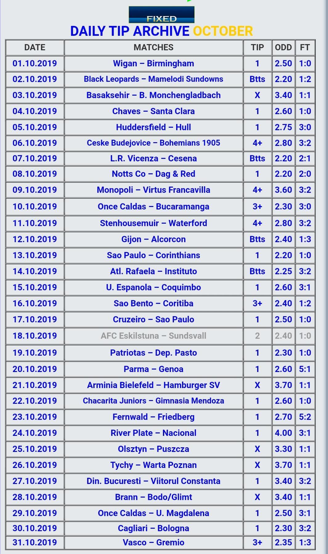 Best Fixed Matches Website 100% Safe Football